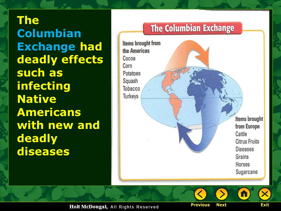 The Columbian Exchange had deadly effects such as infecting Native Americans with new and deadly diseases