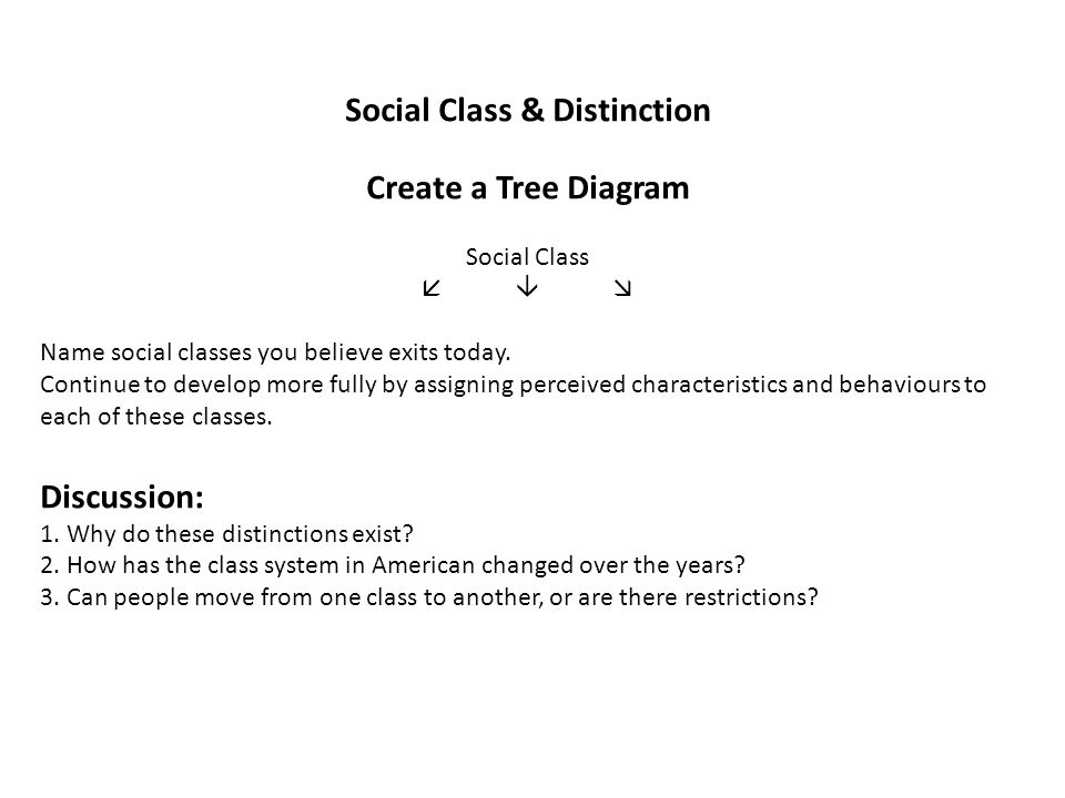 Social Class & Distinction