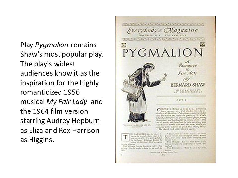 Play Pygmalion remains Shaw s most popular play