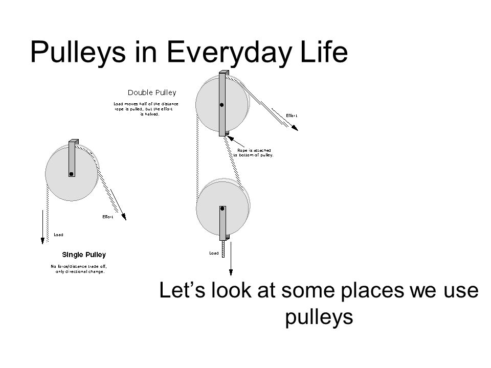Pulleys in Everyday Life