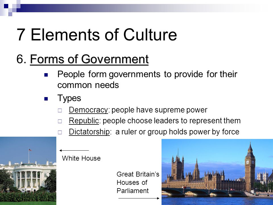 7 Elements of Culture 6. Forms of Government
