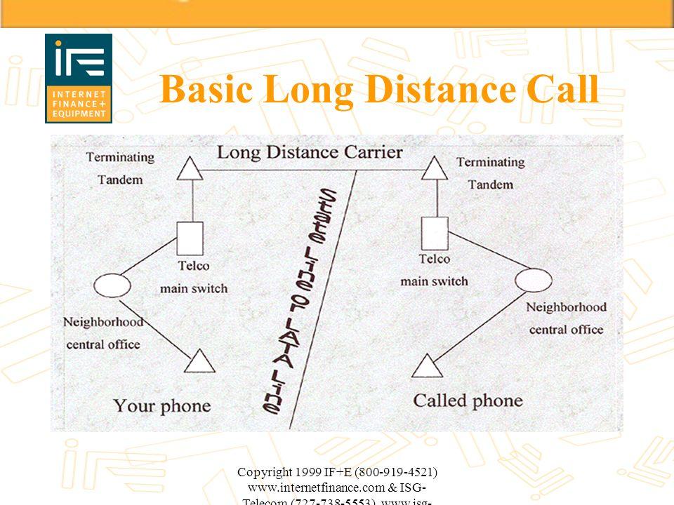 Basic Long Distance Call