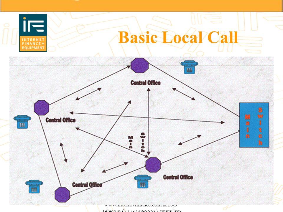 Basic Local Call Copyright 1999 IF+E (800-919-4521) www.internetfinance.com & ISG-Telecom (727-738-5553) www.isg-telecom.com.