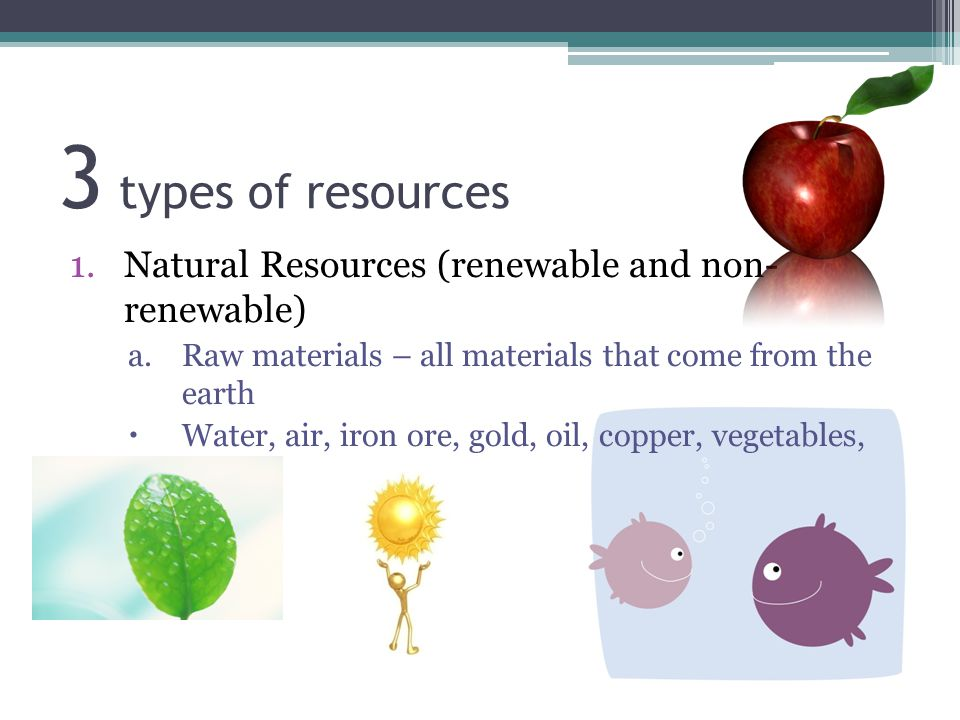 3 types of resources Natural Resources (renewable and non- renewable)