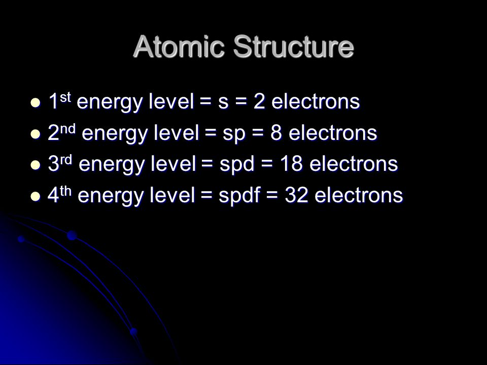Atomic Structure 1st energy level = s = 2 electrons
