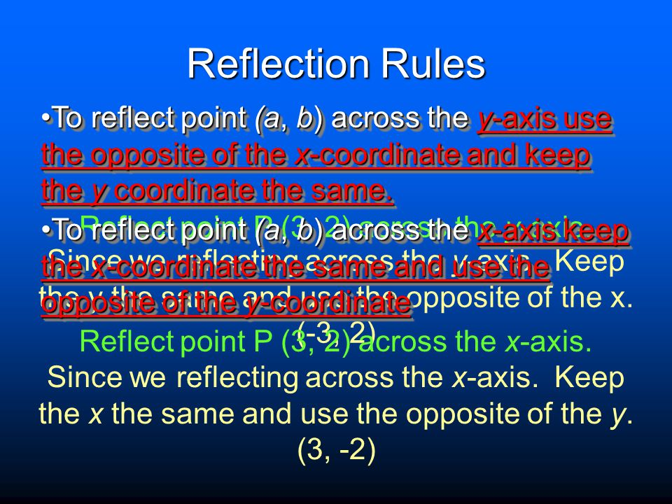 Reflection Rules To reflect point (a, b) across the y-axis use the opposite of the x-coordinate and keep the y coordinate the same.