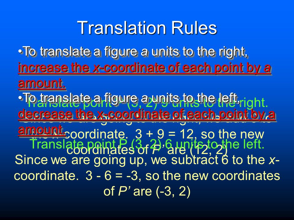 Translation Rules To translate a figure a units to the right, increase the x-coordinate of each point by a amount.