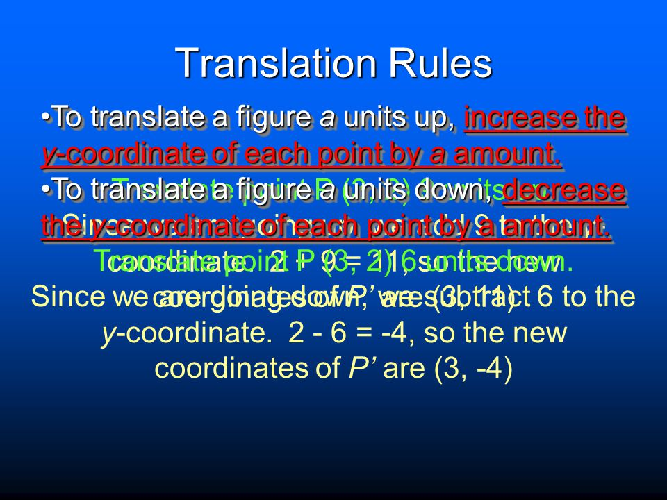 Translation Rules To translate a figure a units up, increase the y-coordinate of each point by a amount.