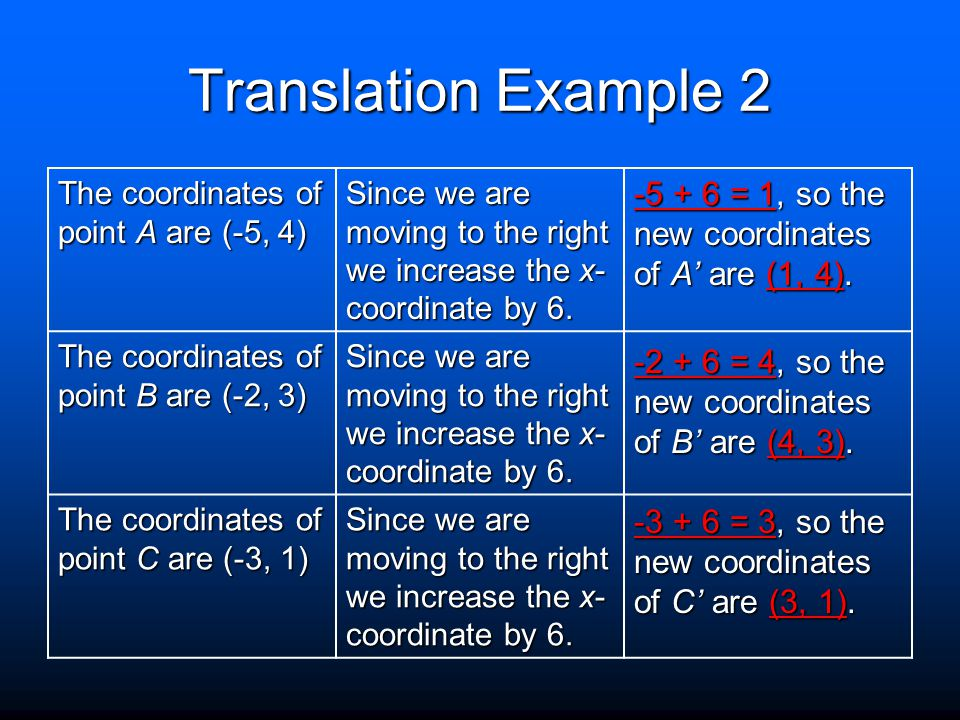 Translation Example 2 The coordinates of point A are (-5, 4) Since we are moving to the right we increase the x-coordinate by 6.