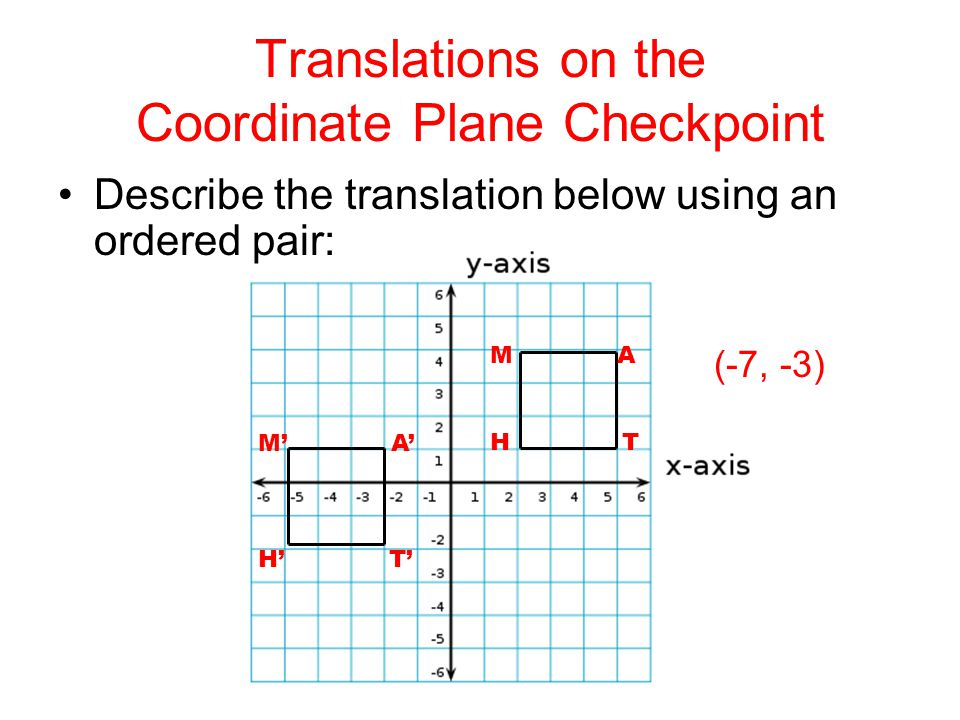 Translations on the Coordinate Plane Checkpoint