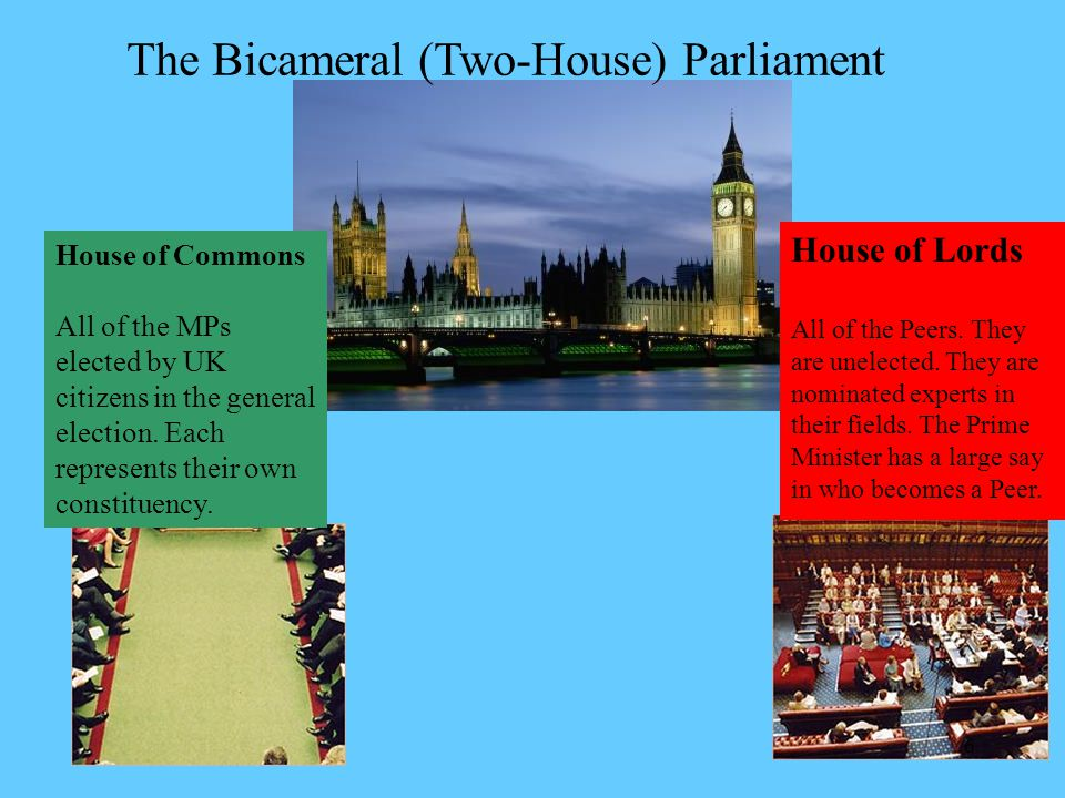 The Bicameral (Two-House) Parliament