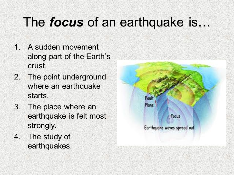 The focus of an earthquake is…