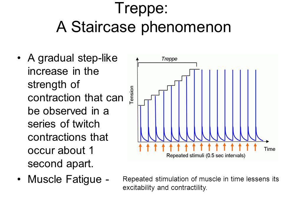 Treppe: A Staircase phenomenon