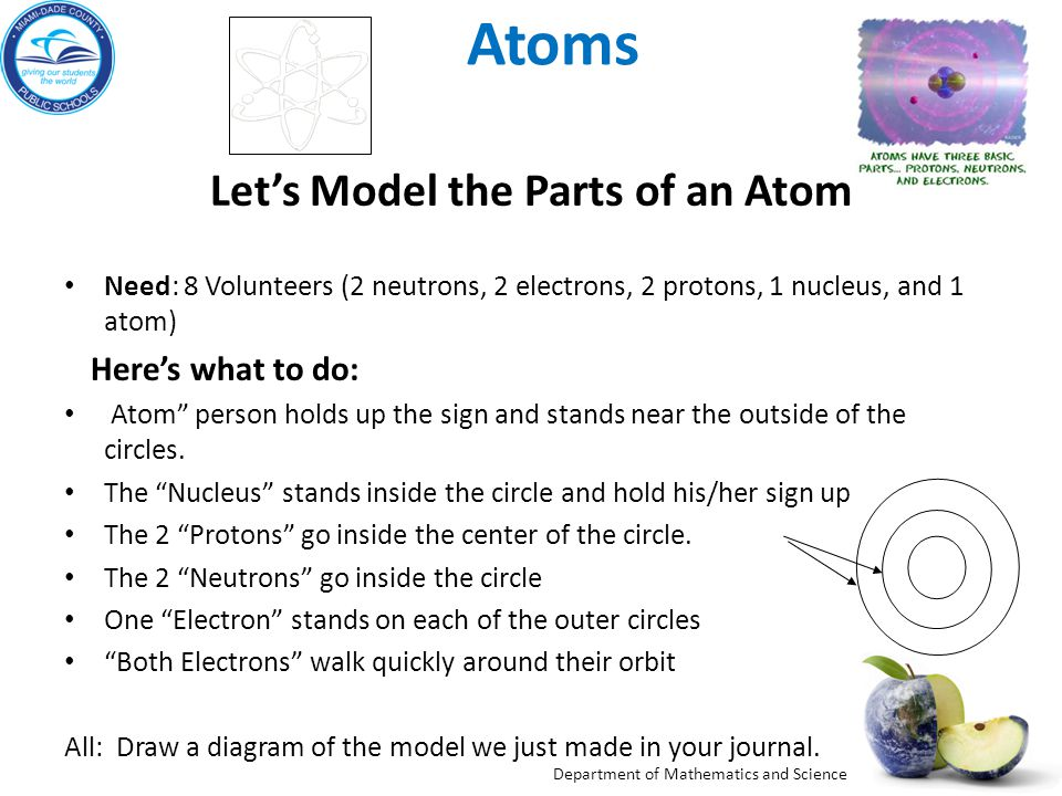 Let's Model the Parts of an Atom