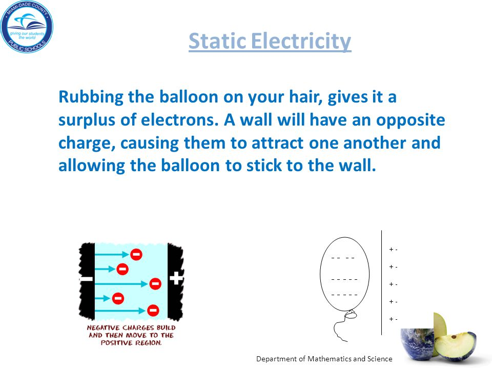 Try This: Discovery Exploration: Static Electricity