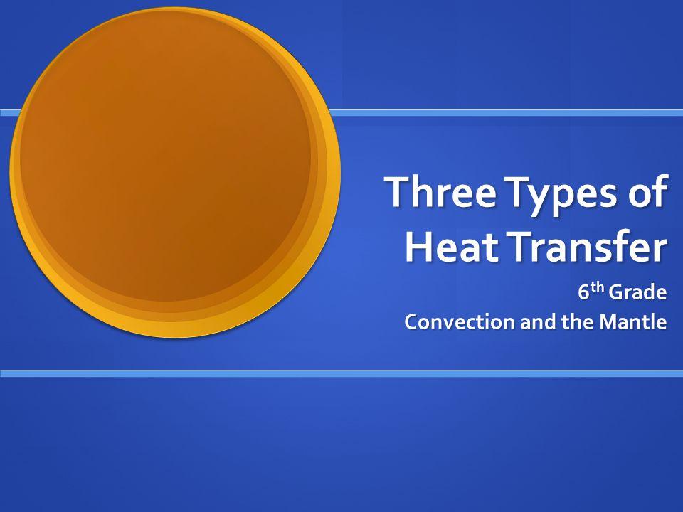 Three Types of Heat Transfer