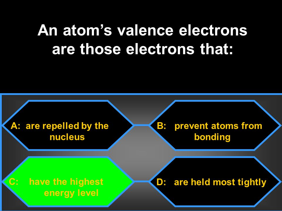 An atom's valence electrons are those electrons that: