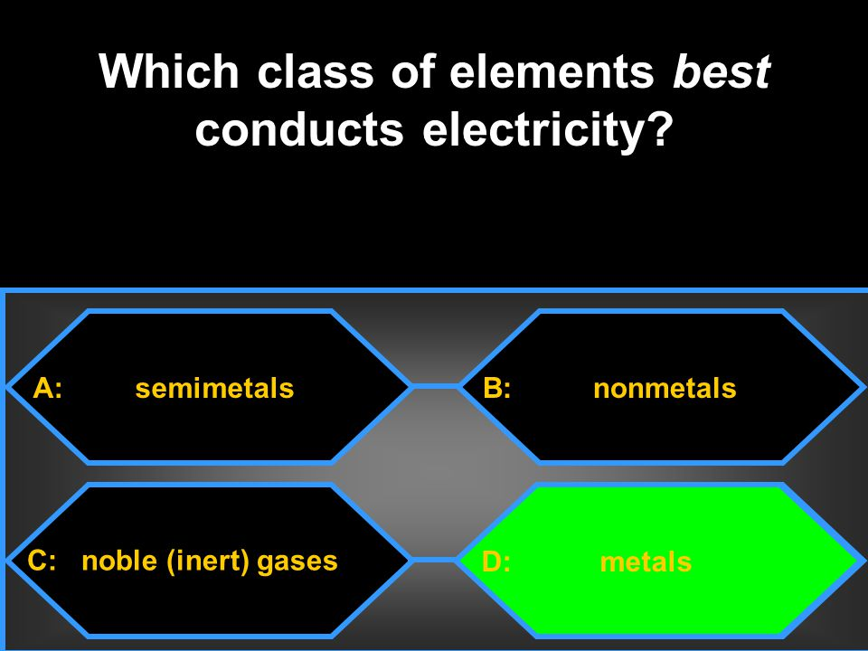 Which class of elements best conducts electricity