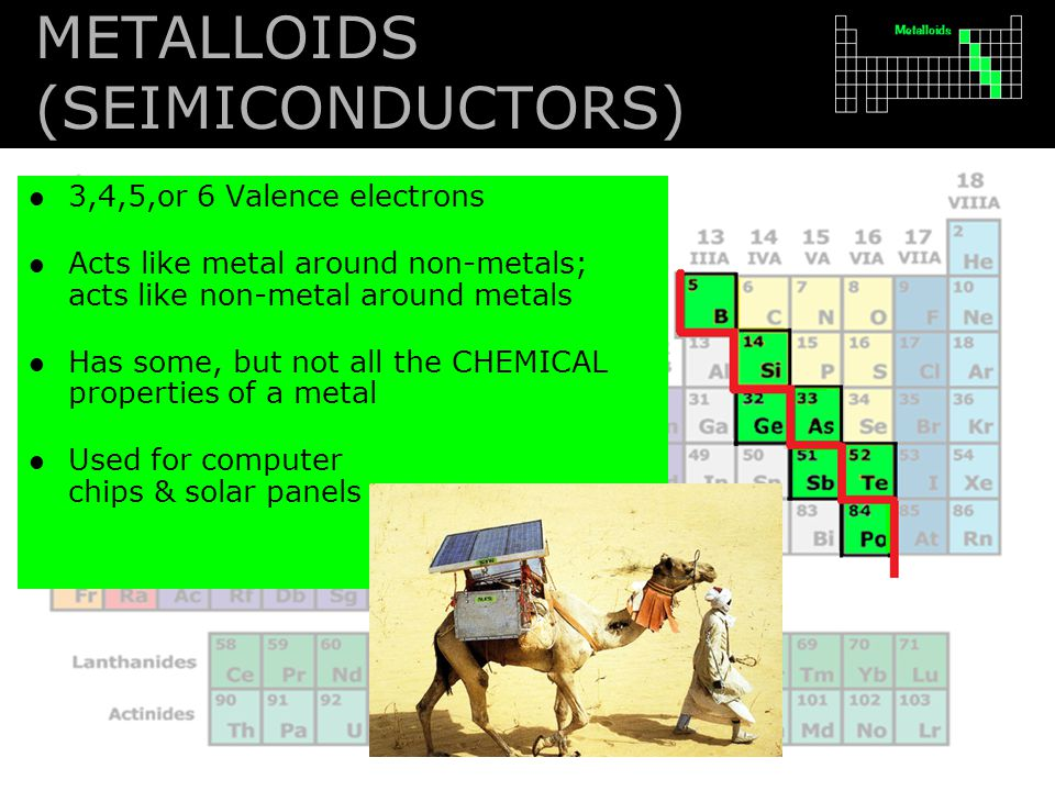 METALLOIDS (SEIMICONDUCTORS)