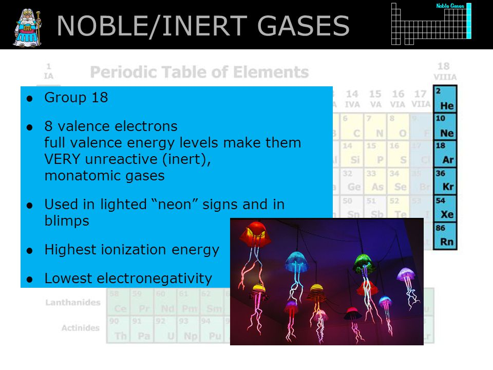NOBLE/INERT GASES Group 18