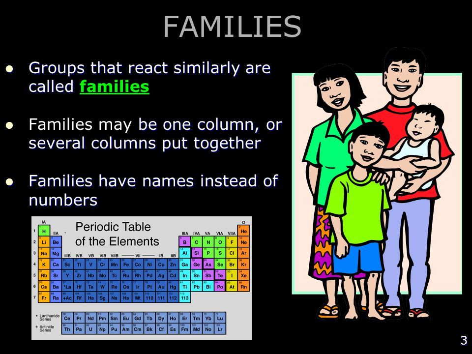 FAMILIES Groups that react similarly are called families