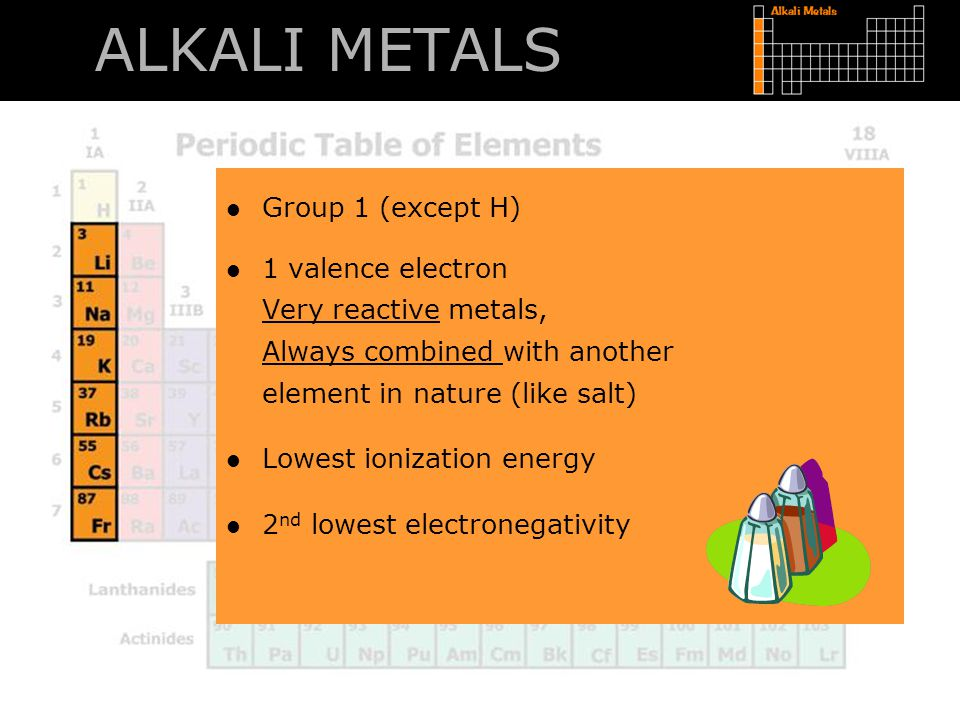 ALKALI METALS Group 1 (except H)
