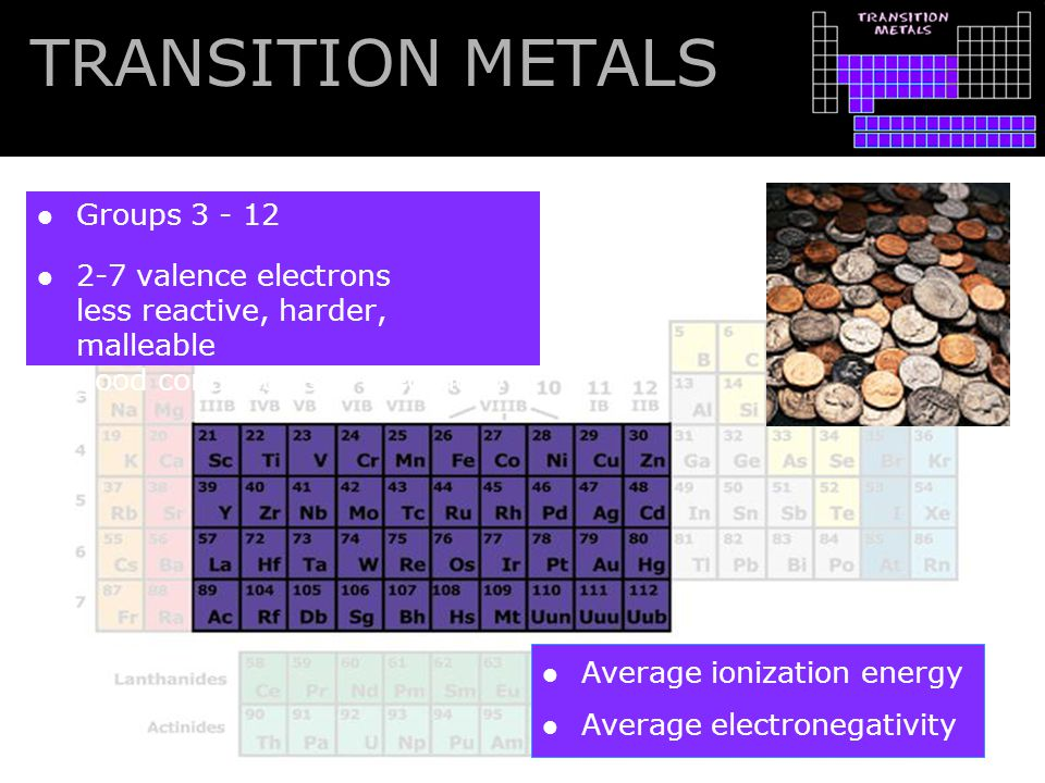 TRANSITION METALS Groups 3 - 12
