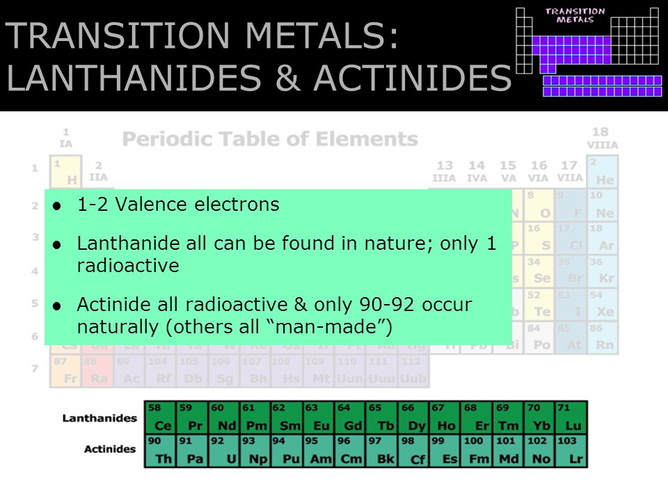 TRANSITION METALS: LANTHANIDES & ACTINIDES