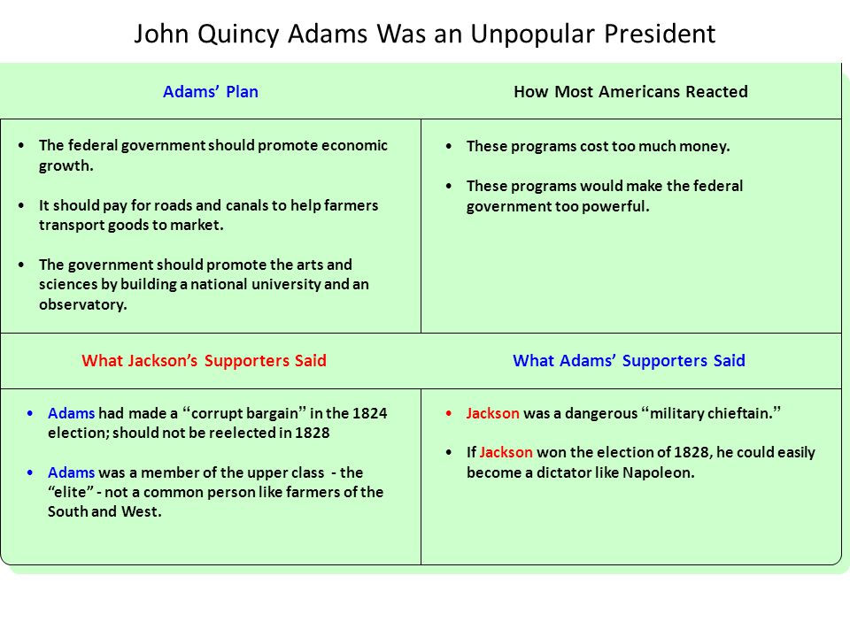 John Quincy Adams Was an Unpopular President