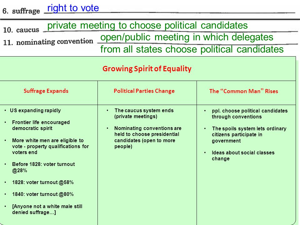 Growing Spirit of Equality Political Parties Change