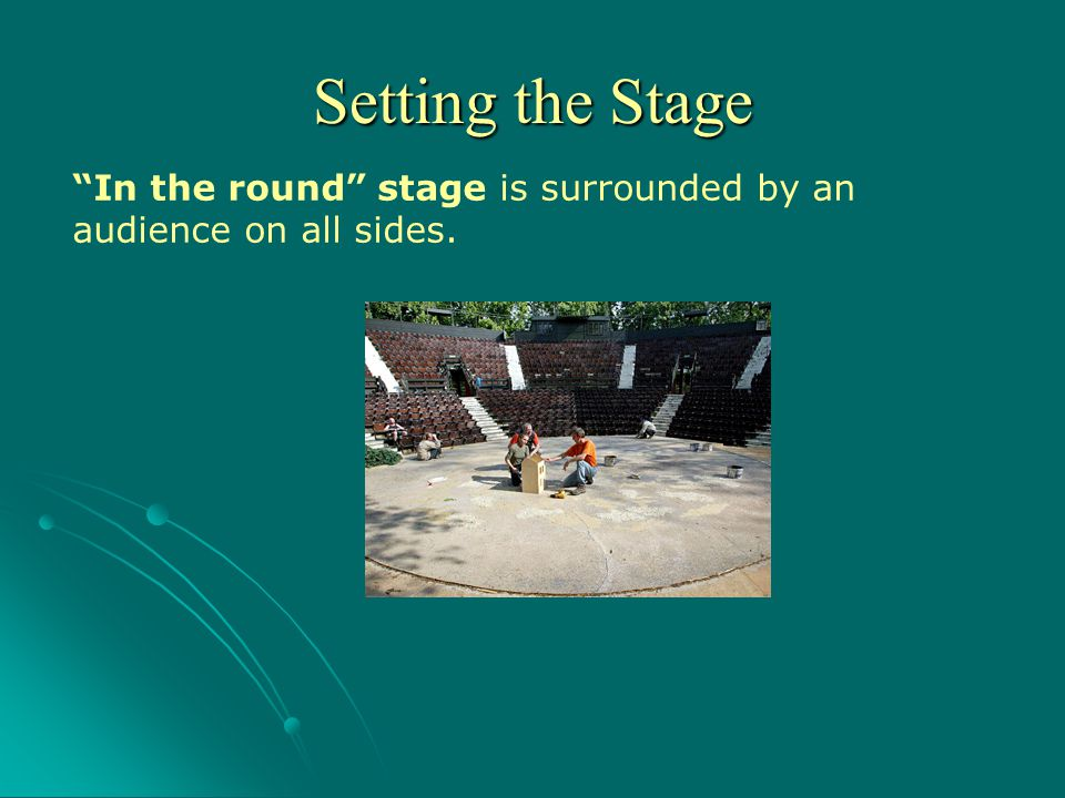 Setting the Stage In the round stage is surrounded by an audience on all sides.