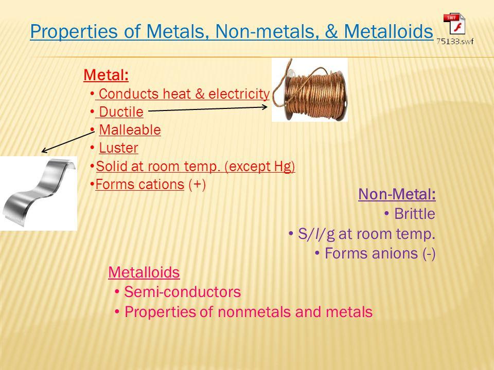 Properties of Metals, Non-metals, & Metalloids