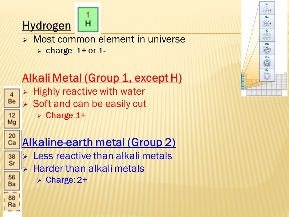Alkali Metal (Group 1, except H)