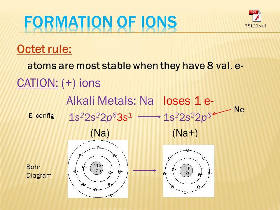 Alkali Metals: Na loses 1 e-