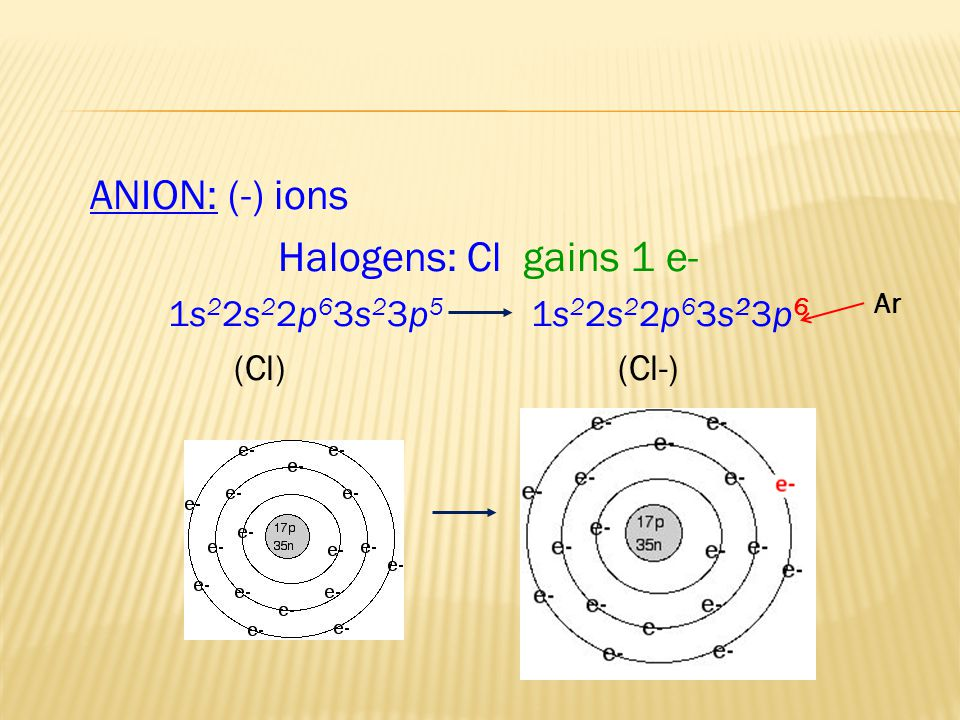 ANION: (-) ions Halogens: Cl gains 1 e-