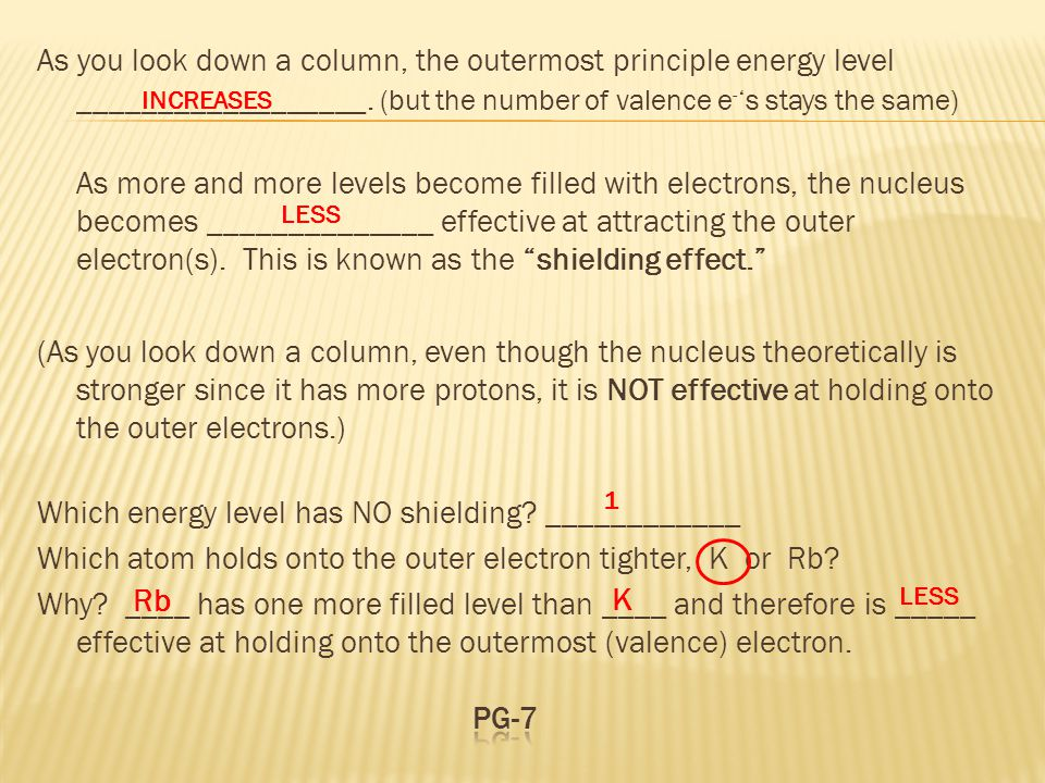As you look down a column, the outermost principle energy level __________________. (but the number of valence e-'s stays the same) As more and more levels become filled with electrons, the nucleus becomes ______________ effective at attracting the outer electron(s). This is known as the shielding effect. (As you look down a column, even though the nucleus theoretically is stronger since it has more protons, it is NOT effective at holding onto the outer electrons.) Which energy level has NO shielding ____________ Which atom holds onto the outer electron tighter, K or Rb Why ____ has one more filled level than ____ and therefore is _____ effective at holding onto the outermost (valence) electron.