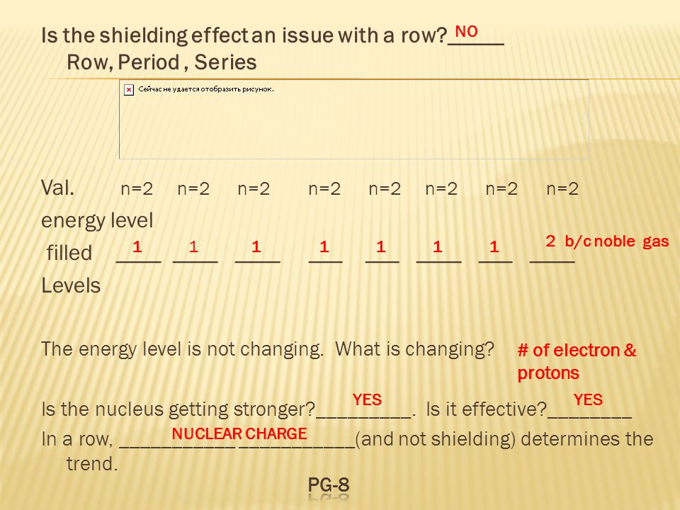 Is the shielding effect an issue with a row _____ Row, Period , Series