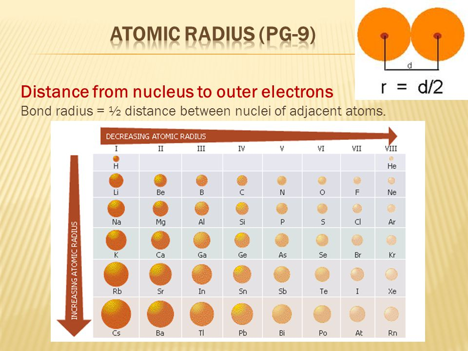 Atomic Radius (pg-9) Distance from nucleus to outer electrons
