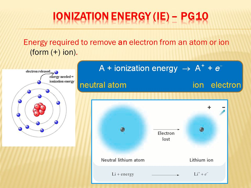 Ionization Energy (IE) – pg10
