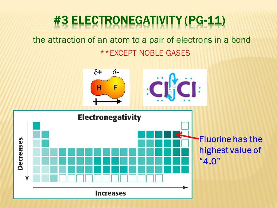 #3 Electronegativity (pg-11)