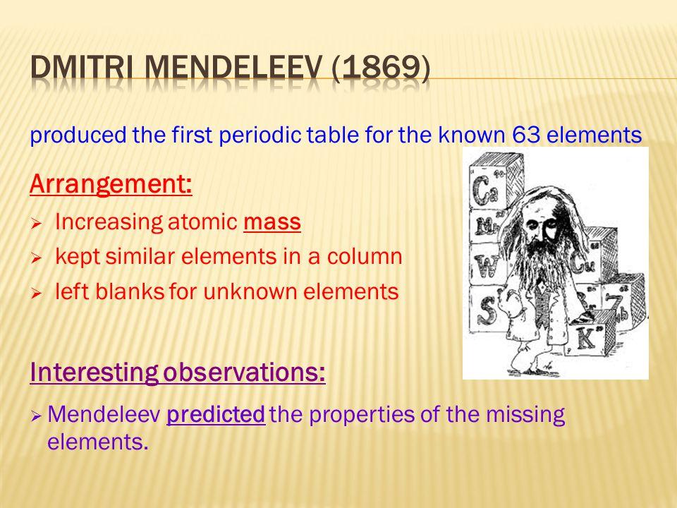 Dmitri mendeleev (1869) Arrangement: Interesting observations: