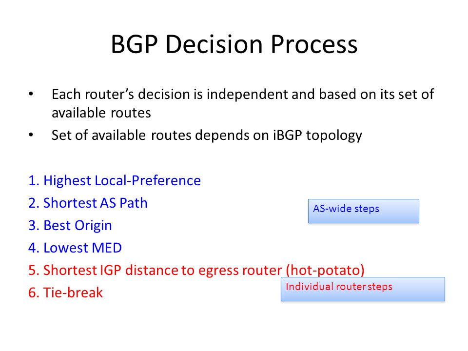 BGP Decision Process Each router's decision is independent and based on its set of available routes.