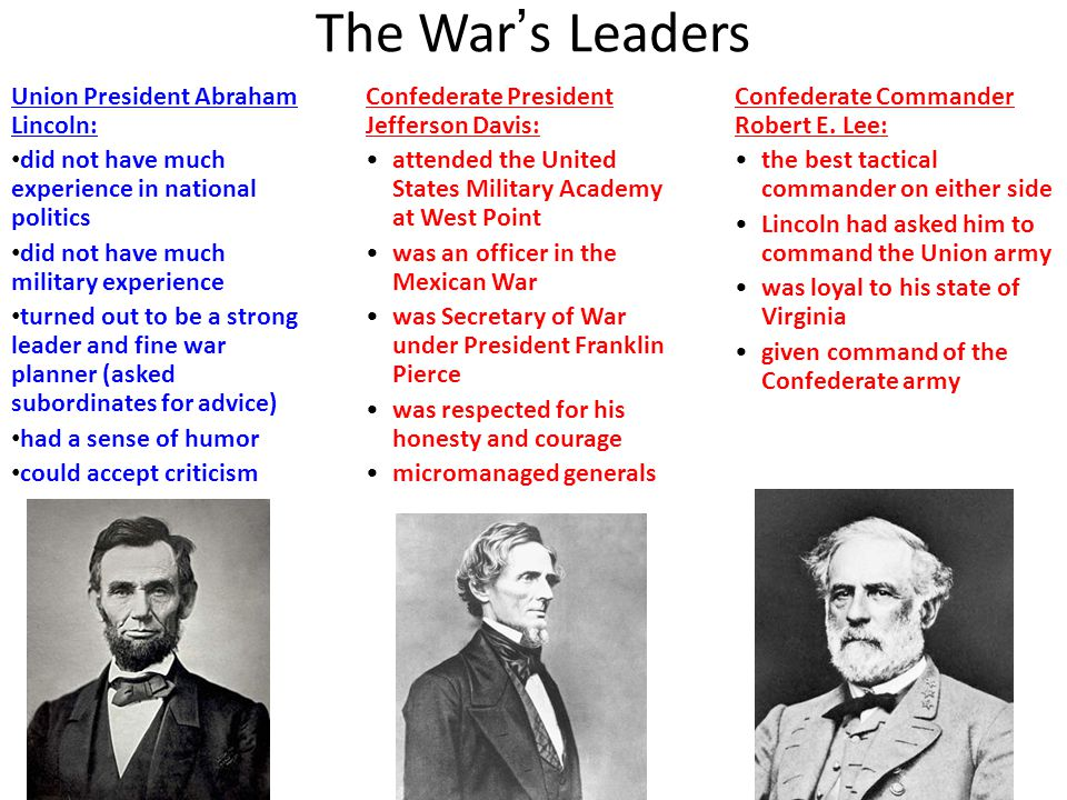 The War's Leaders Union President Abraham Lincoln: