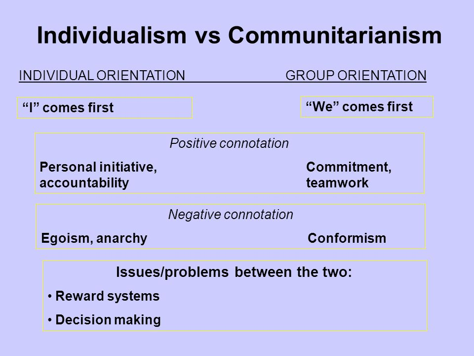 Individualism vs Communitarianism Issues/problems between the two: