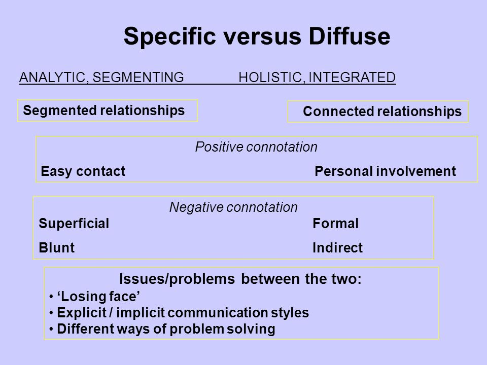 Specific versus Diffuse Issues/problems between the two: