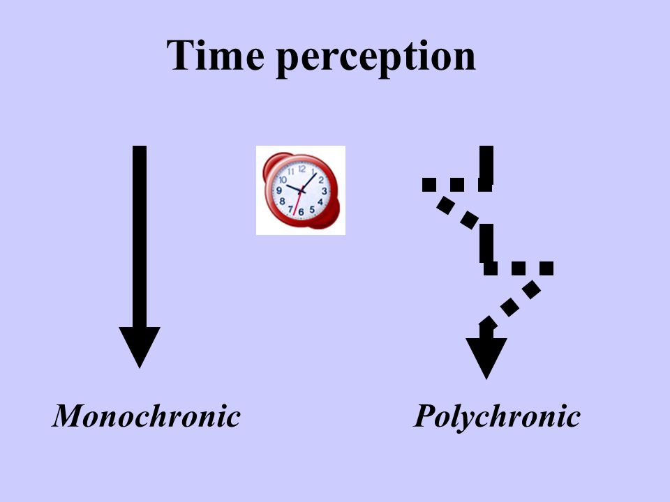 Time perception Monochronic Polychronic
