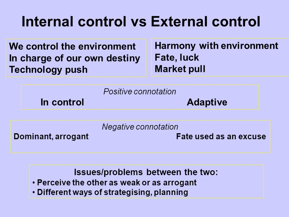 Internal control vs External control Issues/problems between the two: