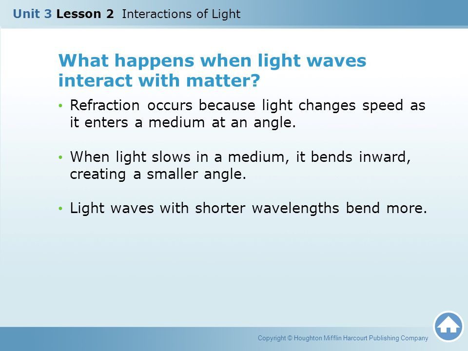 What happens when light waves interact with matter
