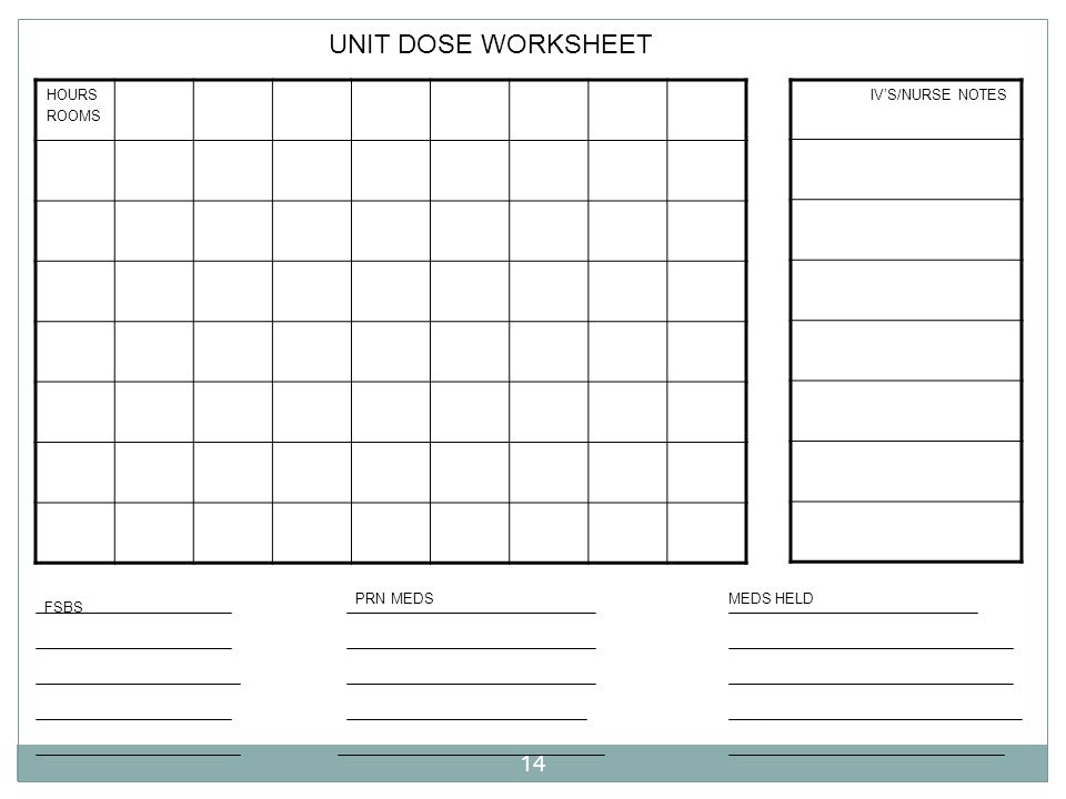 UNIT DOSE WORKSHEET HOURS ROOMS IV'S/NURSE NOTES PRN MEDS MEDS HELD