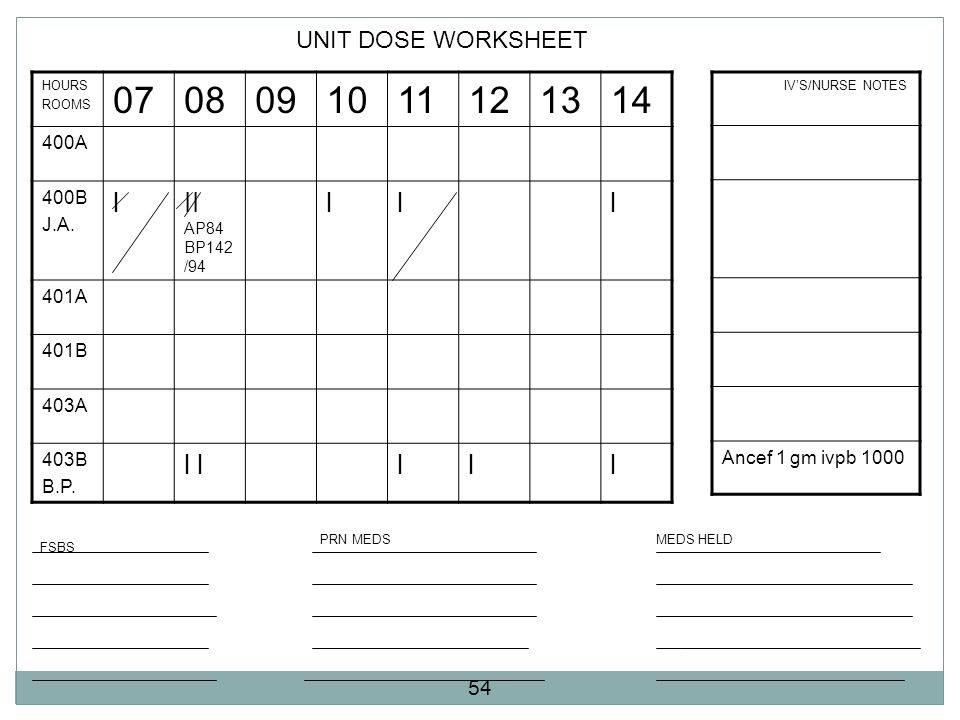 07 08 09 10 11 12 13 14 l II AP84 BP142/94 l l UNIT DOSE WORKSHEET
